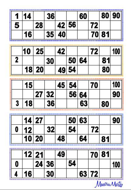 Ancora tabelline giochi classe 2a maestramarta for Tabellone tombola napoletana da stampare