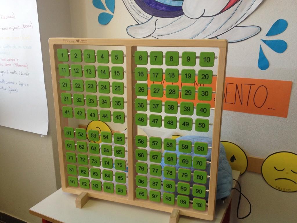 Classe terza e la tavola del 100 maestramarta for Linea dei numeri da stampare