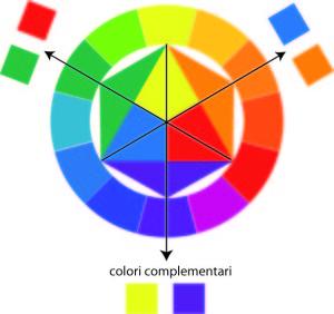 I colori complementari