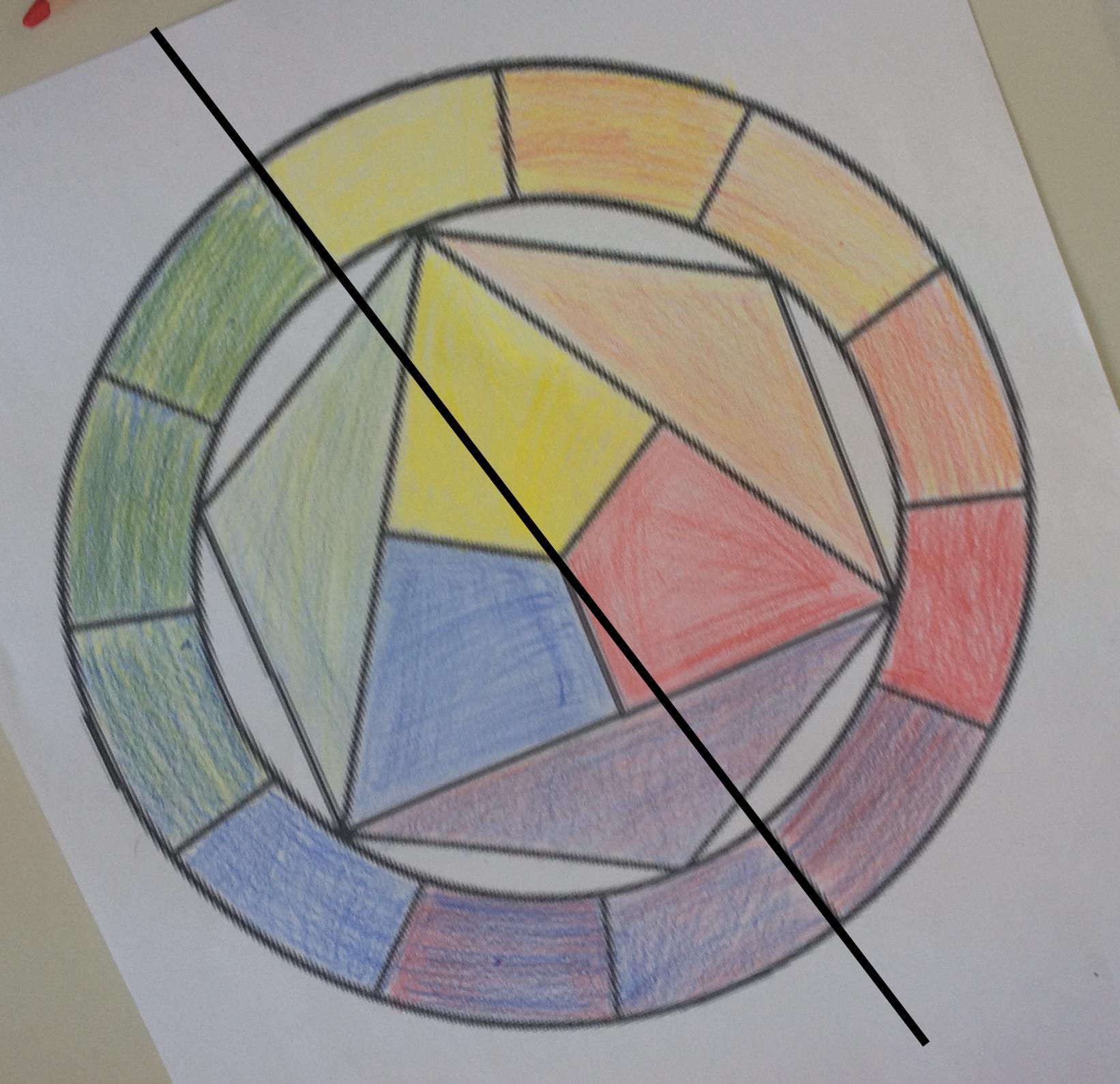 Eccezionale Teoria dei colori classe 5a: il cerchi di Itten e riflessione sui  MA04