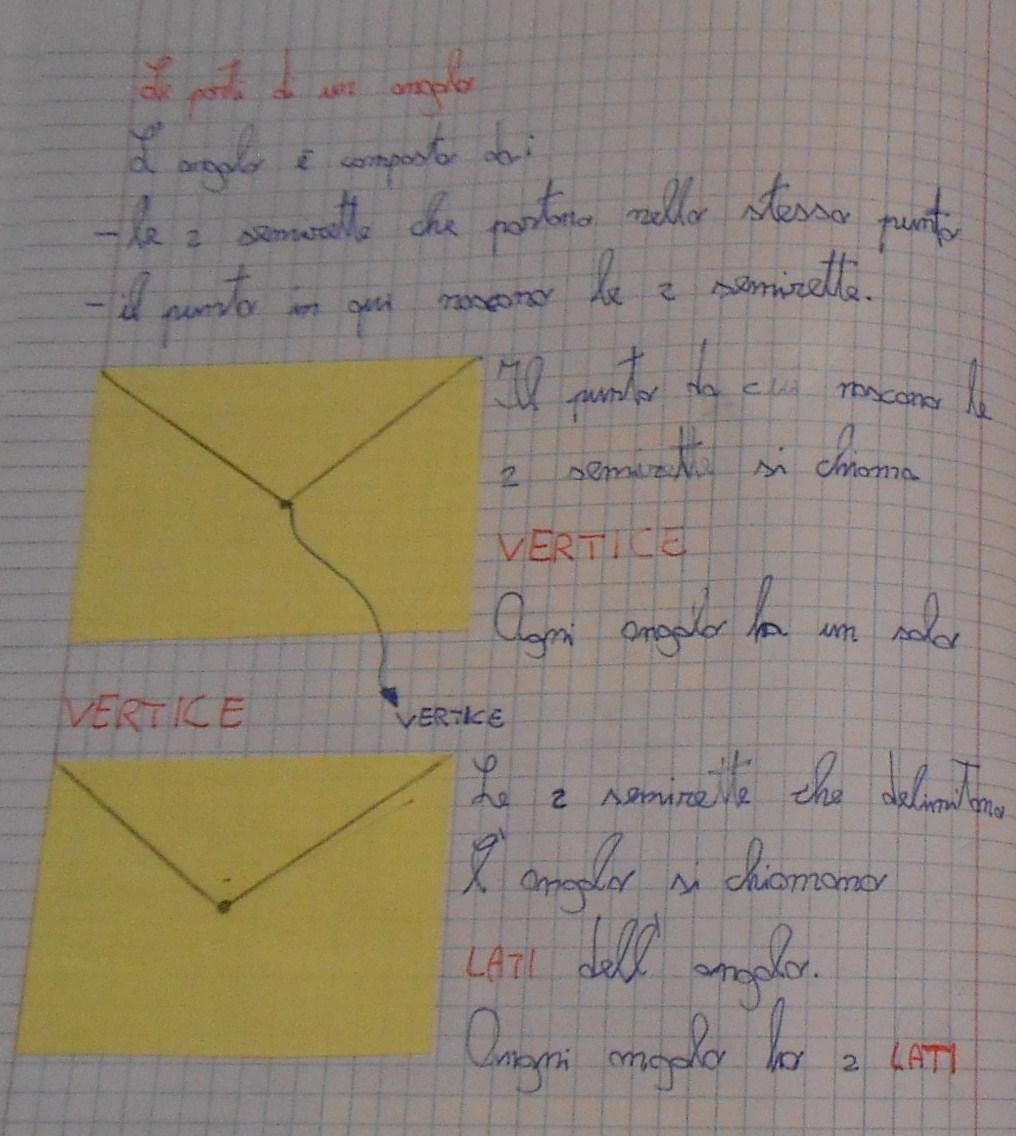 Geometria 3a Introduzione Agli Angoli Maestramarta
