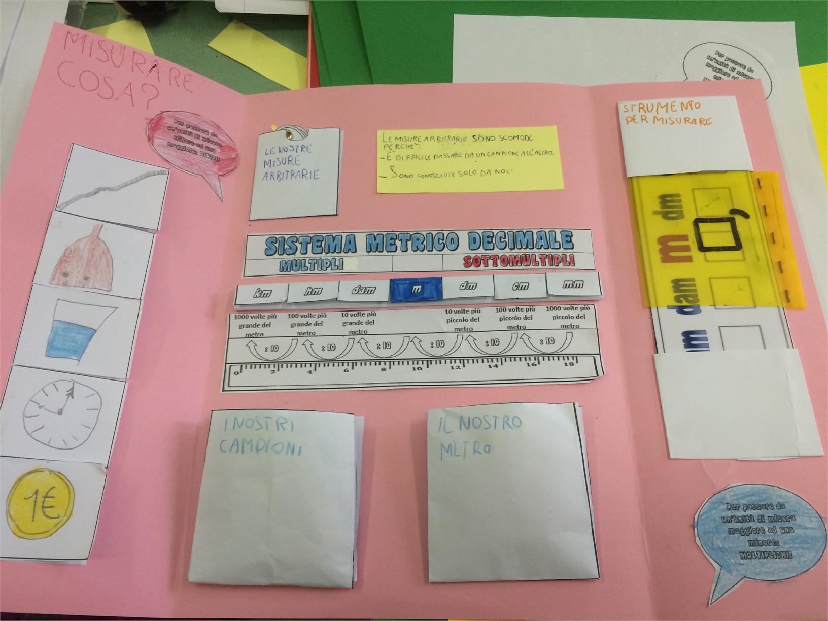 spesso Lapbook di misura, classe 3a - MaestraMarta MU94